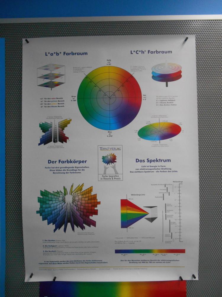 Licht-Poster